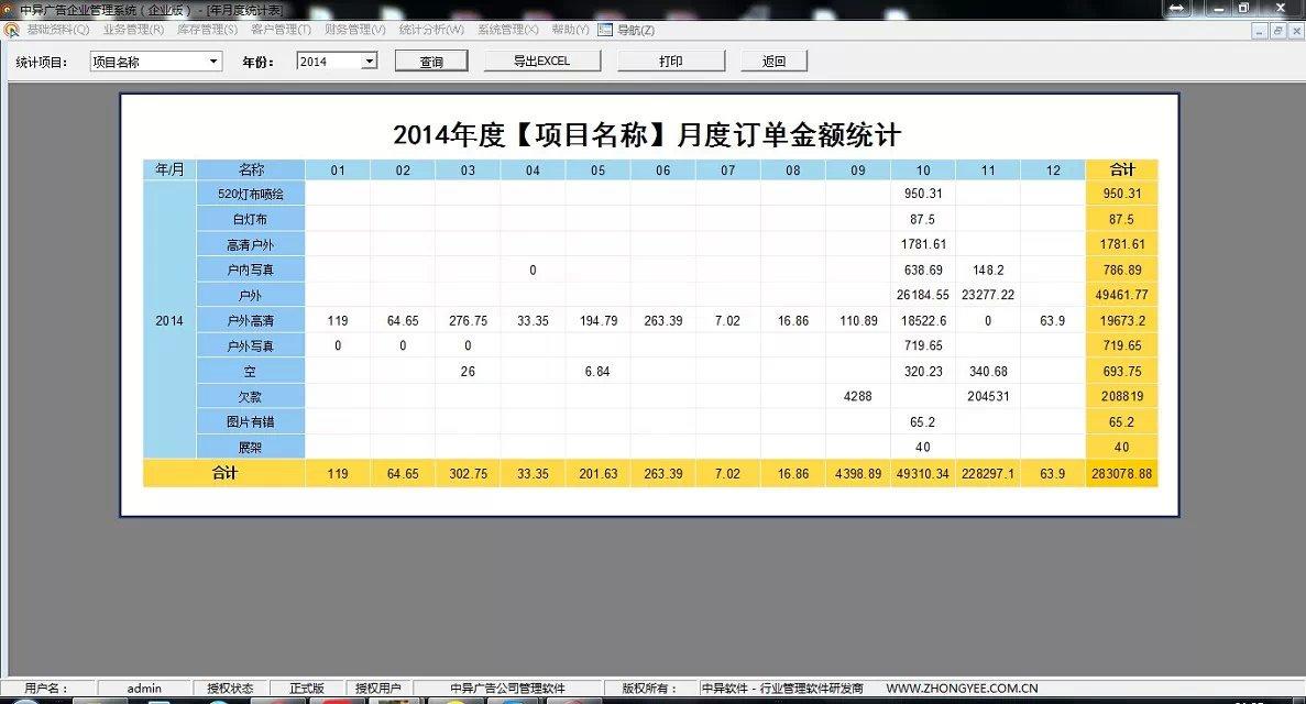 广告公司管理软件(企业),年度项目类别统计