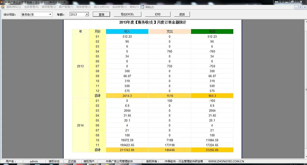 广告公司管理软件(企业),年度利润统计表