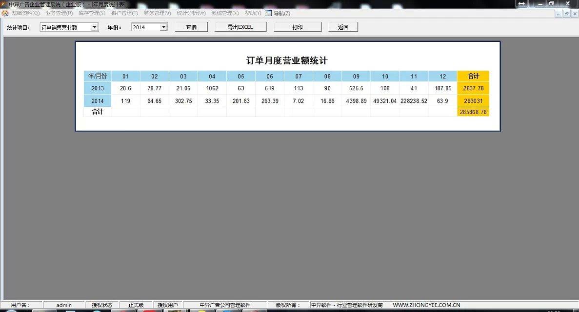 广告公司管理软件(企业),月度统计